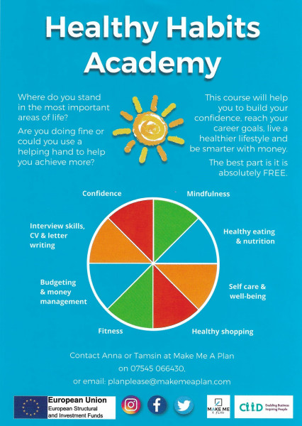 Healthy Habits Academy